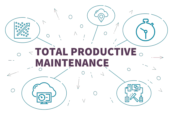 TPM : Total Productive Maintenance